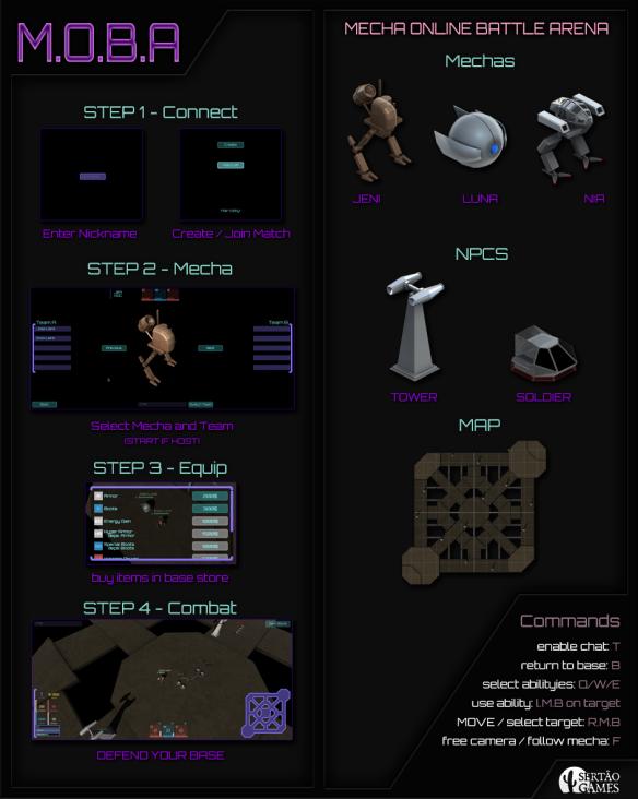 M O B A – Mech Online Battle Arena (tutorial) | Sertão Games